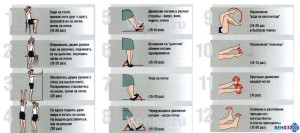 Полезные рекомендации при варикозе