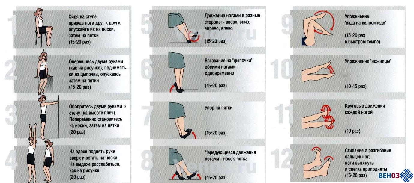 Упражнения при варикозе и целлюлите