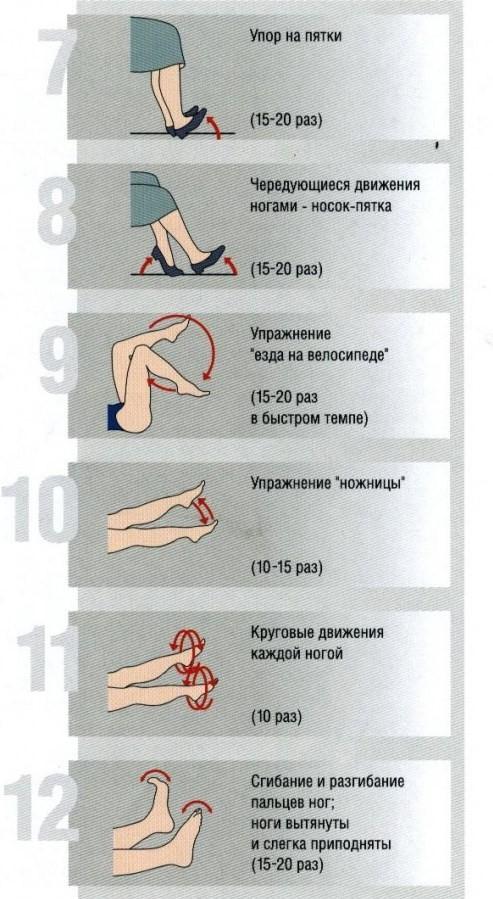 Болят вены на ногах при беременности